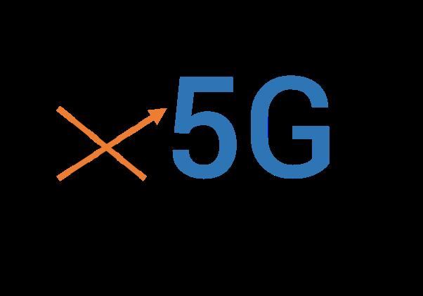 4G to 5G blog image